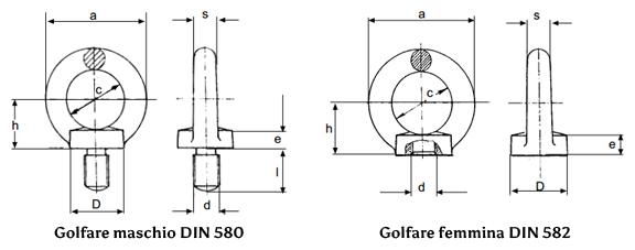 DIN 580 - DIN 582