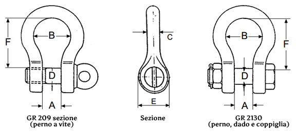 Grilli ad omega zincati ad alta resistenza tipo GR-209 e GR-2130