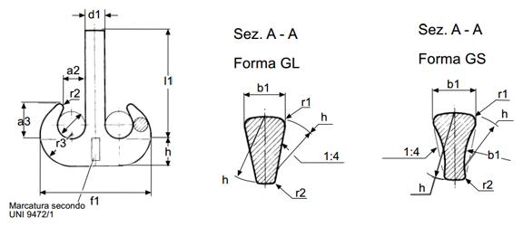 Dimensione dei ganci doppi
