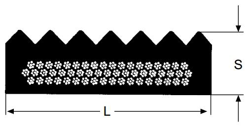 I fili di piccolo diametro conferiscono al nastro, anche nelle portate elevate, un ottima flessibilità. Le funi componenti il nastro passano attraverso gli attacchi che hanno quindi la stessa portata del nastro. Il nastro piatto in fune viene poi rivestito con un elastomero speciale e quindi vulcanizzato. La superficie a nastro finito è, da un lato liscia e dall'altro zigrinata per evitare slittamenti del carico e per una maggiore aderenza. Il rivestimento in gomma ha un ottima resistenza all'abrasione ed al taglio.L'impiego dei nastri KAPPA interessa ampi settori dell'industria siderurgica, aeronautica, meccanica, nautica, cartaria, dei trasporti ed in generale nel sollevamento di carichi che devono essere protetti onde evitare danneggiamenti se sollevati con funi o catene.